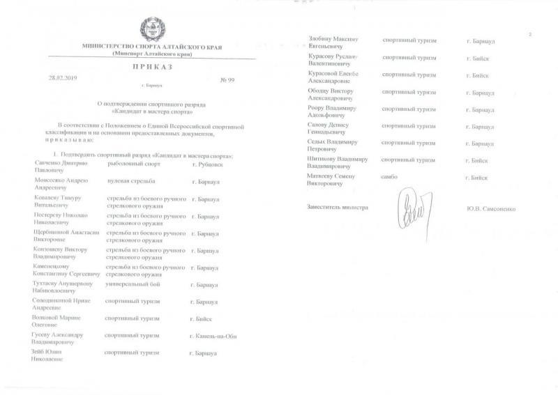 20190228 КМС подт 99 Савченко.jpg