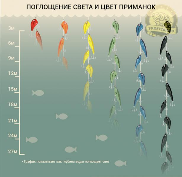 lure-color.jpg