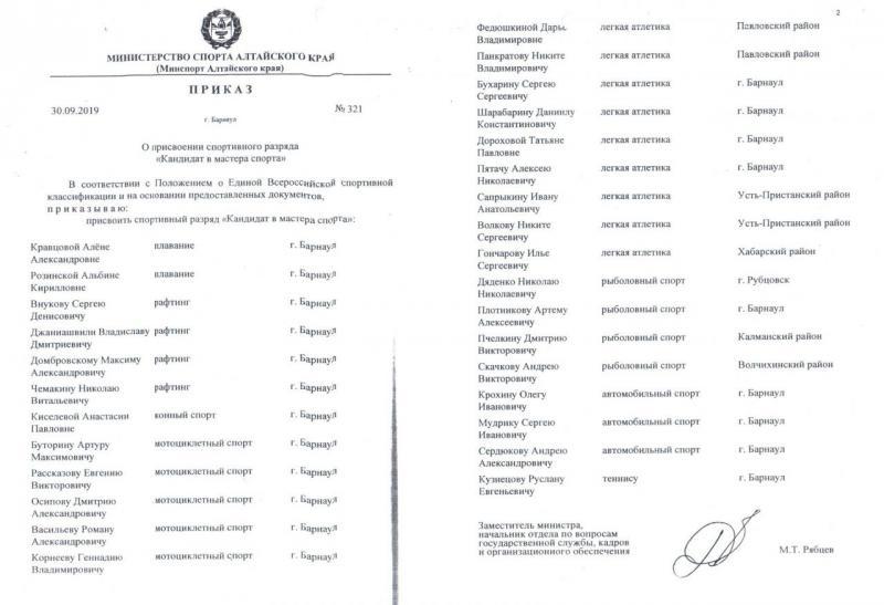 20190930 приказ КМС 321 Дяденко Плотников Пчелкин Скачков.jpg